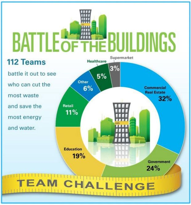 Battle_of_Buildings