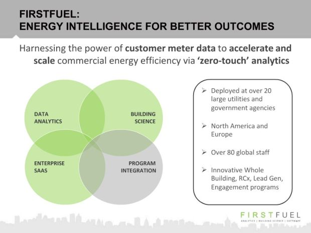 FirstFuelAnalytics