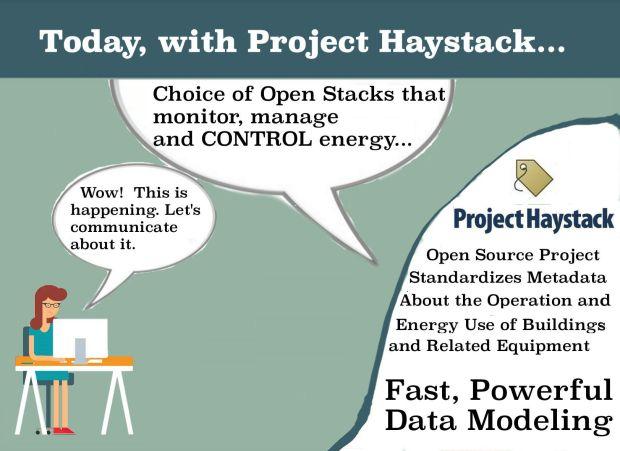 SayItControls_Haystack
